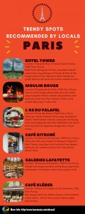 Paris-Trendy-Spots-Recommended-By-Locals